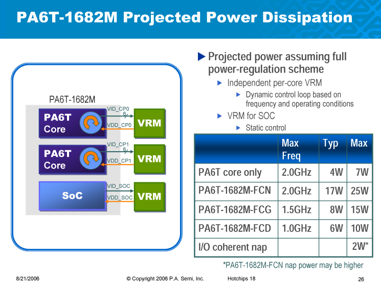 PA6T的功耗与架构单元